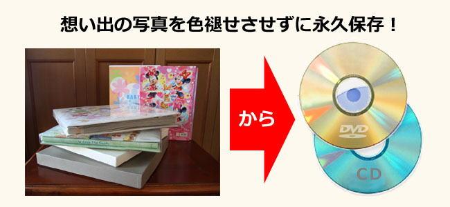 アルバムからCD/DVDへ