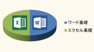ワード・エクセル 円グラフ